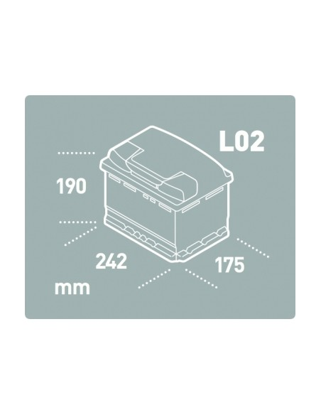 [ 367804 ] TYROLIT DISCO DE CORTE STANDARD 230X3 PIEDRA